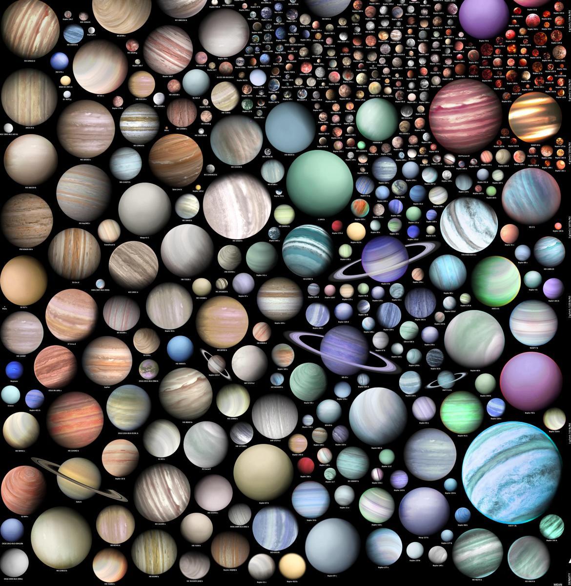 A pesar de la casi infinita variedad de mundos que hemos descubierto allá afuera, muy pocos de ellos han sido observados directamente.  Casi todos fueron descubiertos escondidos en la luz de sus estrellas anfitrionas (Crédito: Martin Vargic, versión completa del Poster: http://time.com/4098635/500-exoplanets-chart)