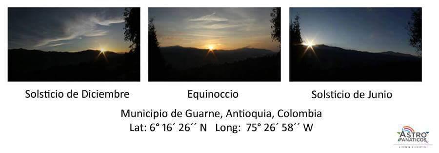 Las estaciones están astronómicamente asociadas con la posición del Sol en el cielo respecto al círculo medio (Ecuador, centro).  En los solsticios el Sol esta más al sur (izquierda) o al norte (derecha) que el resto del año.  En el hemisferio norte. Foto de Alvaro Cano, Astrofanáticos