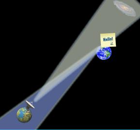 Una manera para conseguir que ET nos escuche (o viceversa) es si emitimos nuestras señales en dirección opuesta a una fuente de ondas de radio de interés radio astronómico. Si hay astrónomos en otros planetas de la Galaxia en esa dirección, seguramente en algún momento estarían observando hacia la fuente. Crédito: Jorge I. Zuluaga.