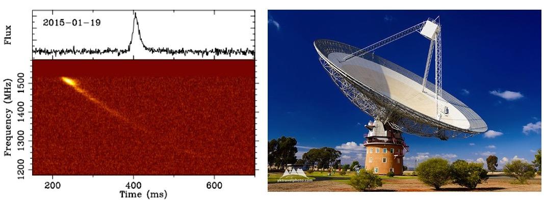 La señal característica de un peritón observado en enero de 2015 desde el radiotelescopio Parkes en Australia. Crédito: Petroff et al. (2015)