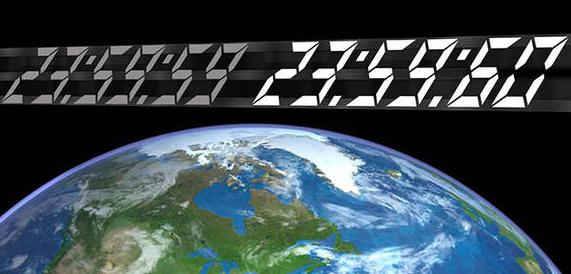 Gráfico NASA