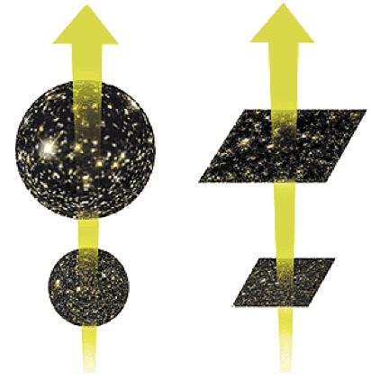 El universo podría ser finito (universo cerrado a la izquierda) o infinito (universo plano a la derecha).