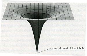 La imagen sesentera de los agujeros negros.
